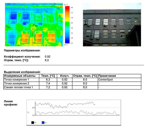 Тепловизинное обследование: Теплопотери по периметру примыкания окон техэтаж