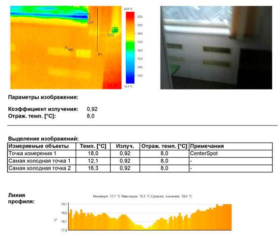 Снижение термического сопротивления участка стены в связи с внутренними дефектами