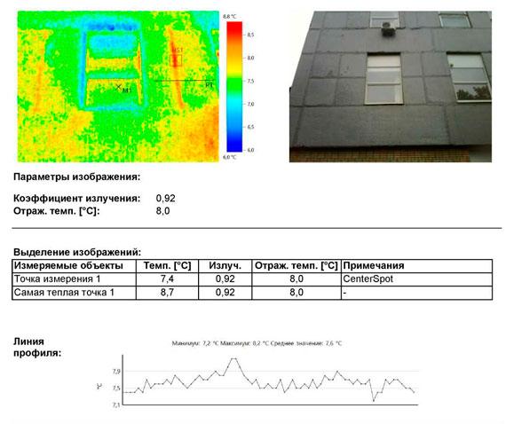 Тепловизионное обследование: Теплопотери через фасад здания в местах стыка плит утеплителя