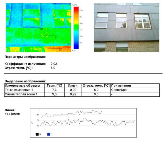 Стандартные тепловые потери через светопрозрачные конструкции