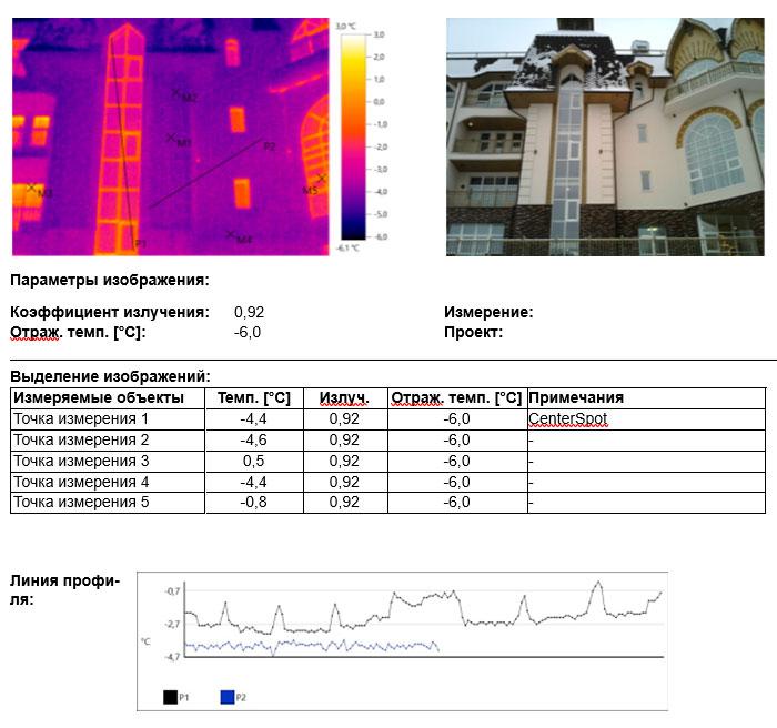 Отчет по тепловизионному обследованию для ввода в эксплуатацию