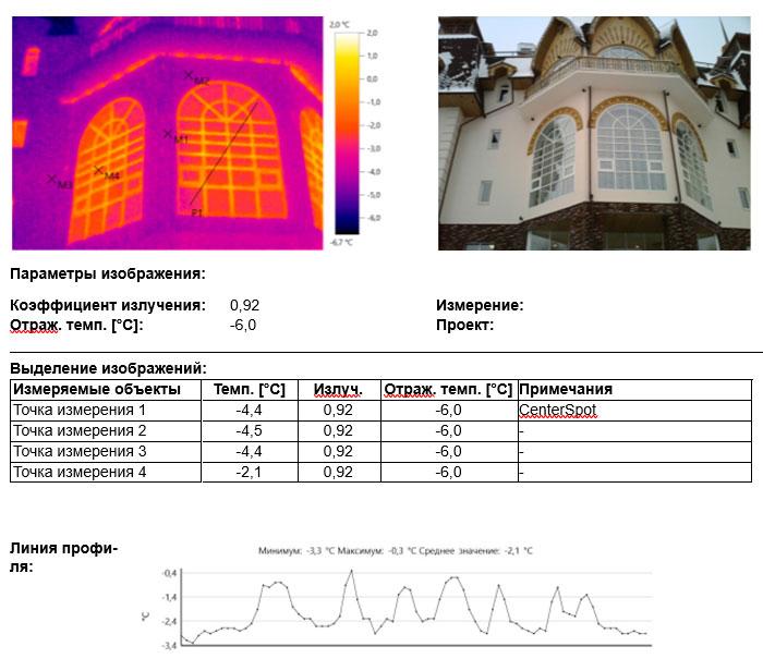 Термограмма: конструктивные мостики холода в зонах балконных плит