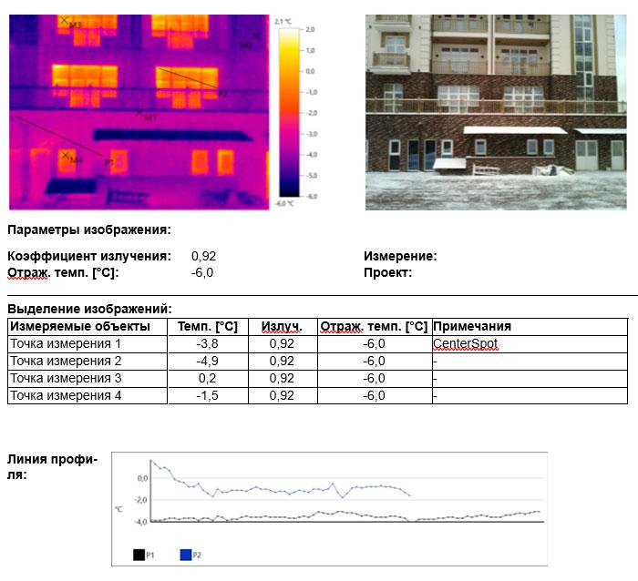 конструктивные мостики холода в зонах оконных переплетов