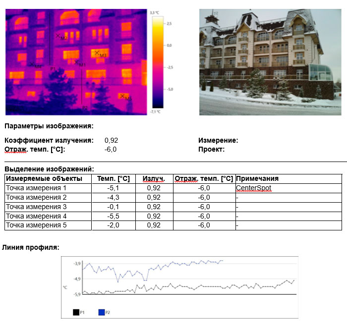Обследование здания гостинцы тепловизором для ЗОС
