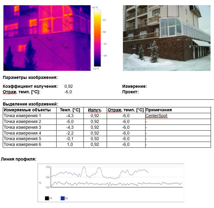 Обследование гостинцы тепловизором для ввода в эксплуатацию