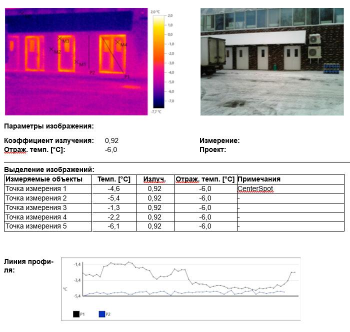 Термограмма: теплопотери через дверные проемы в зонах уплотнения дверного полотна и коробки