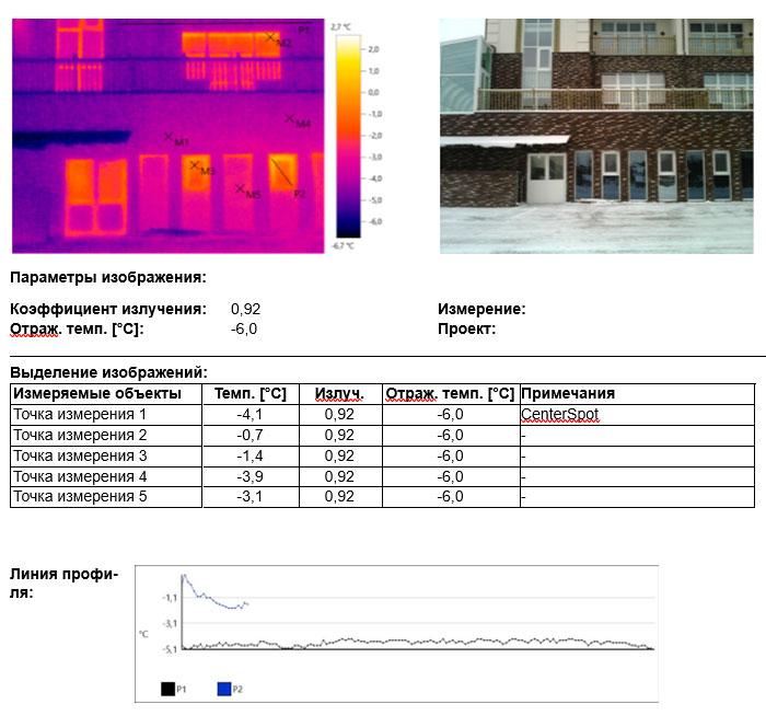 Термограмма: конструктивные мостики холода в зонах оконных переплетов