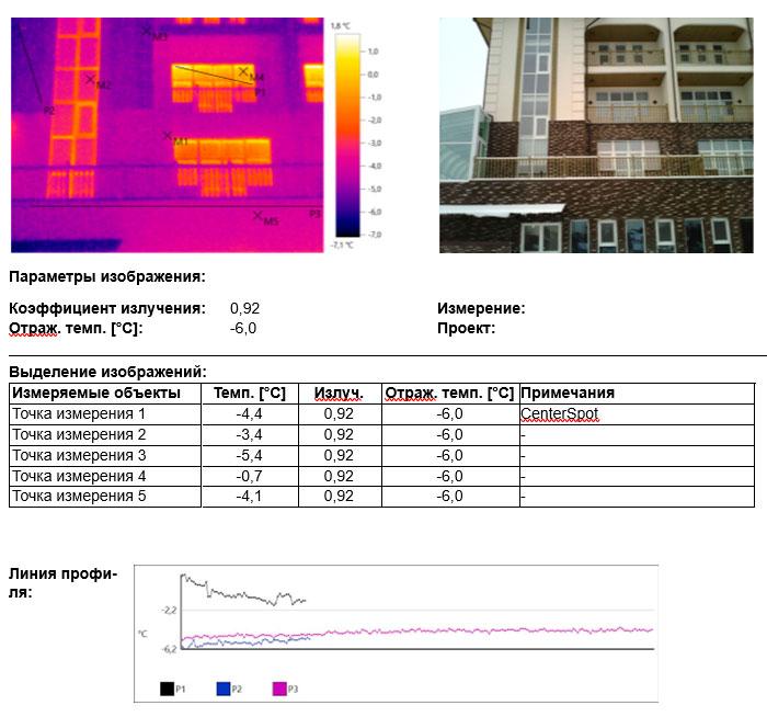 Термограмма: Теплотехнических аномалий и дефектных зон не выявлено.