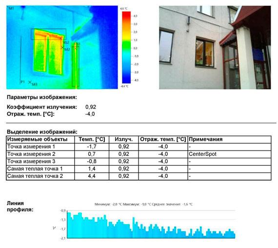 Значительные теплопотери через окна в результате износа уплотнителя оконных рам