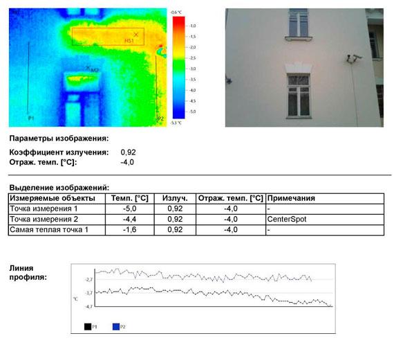 Термограмма. Снижение термического сопротивления участка стены в связи с внутренними дефектами.