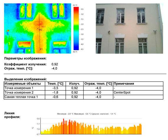 Определение теплозащитных свойств ограждающих конструкций