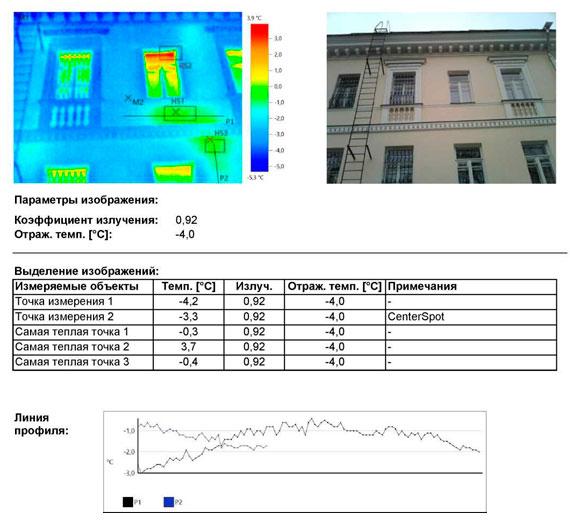 Школа Москва. Избыточные теплопотери через фасад здания.