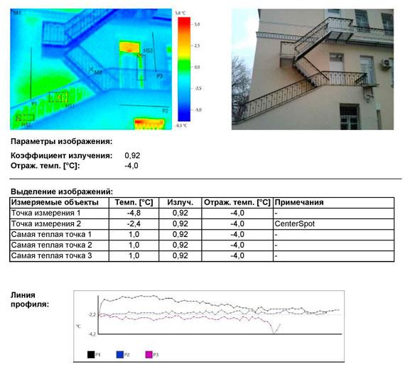 обследование лестницы тепловизором