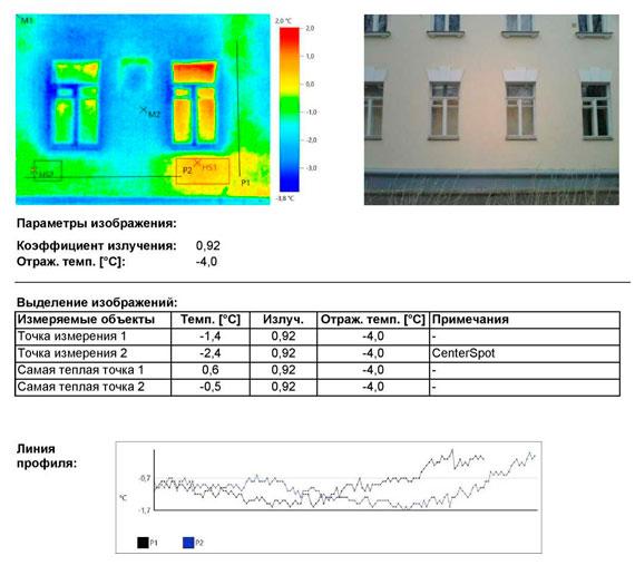 Снижение термического сопротивления участка стены