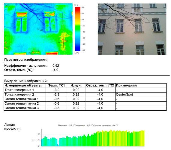 отчет тепловизионного обследования школы