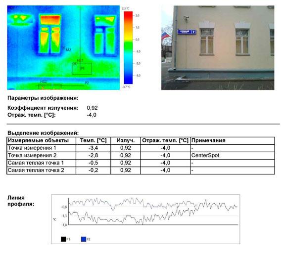 отчет тепловизионного обследования в Москве