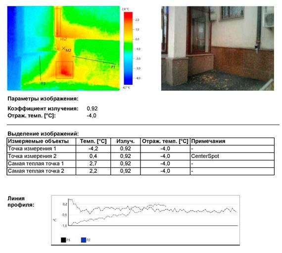 Тепловизионное обследование. Значительные теплопотери через цоколь здания и в местах примыкания стен.