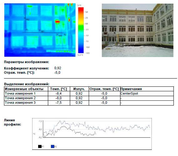Тепловизионное обследование школы