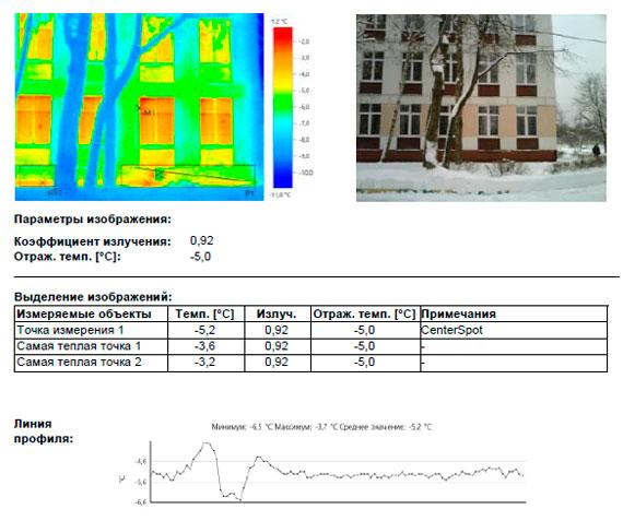 тепловизионное обследование зданий и сооружений школы