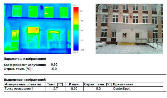 Стандартные тепловые потери через светопрозрачные конструкции.