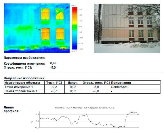 тепловизионное обследование конструкций школы