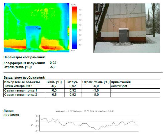 обследование здания