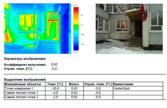Тепловизионное обследование школы г. Москва