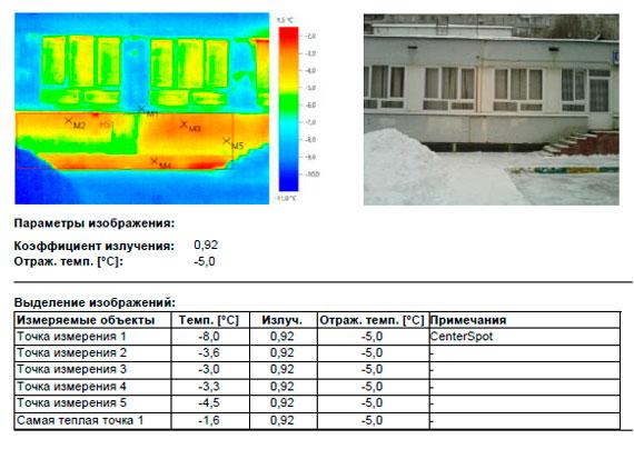 Избыточные тепловые потери через цоколь и фасад школы