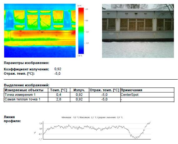 Избыточные тепловые потери через цоколь здания и светопрозрачные конструкции.