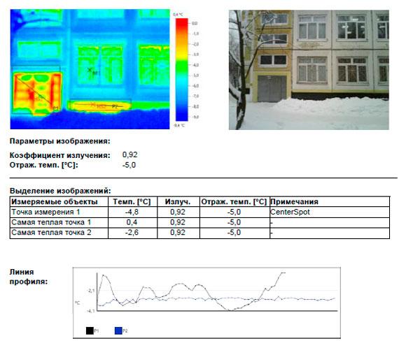 Избыточные тепловые потери через входные двери