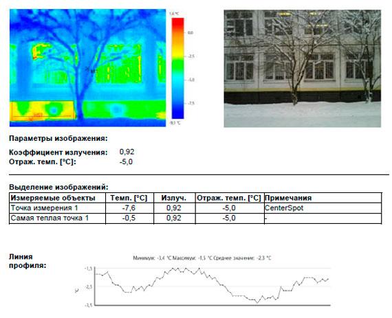 обследование тепловизором зданий школы