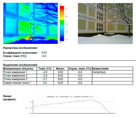 обследование тепловизором школы в Москве