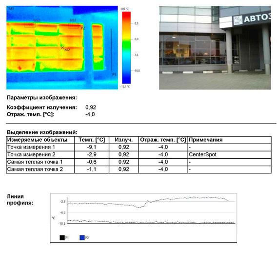 Значительные теплопотери через окна - тепловизионное обследование