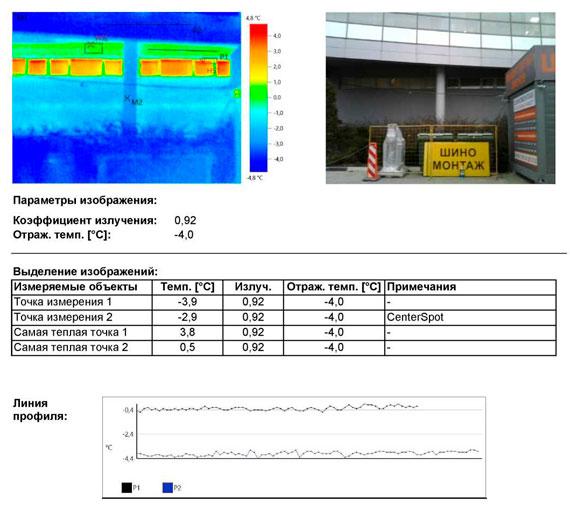 Тепловизионное обследование выявило Теплопотери через фасад здания