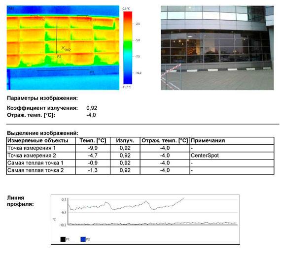 Явно выраженных системных тепловых аномалий и значительных дефектных зон - теромограмма