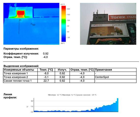 Значительные тепловые выделения от технологического оборудования