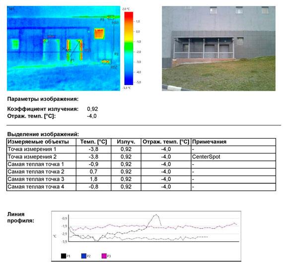 Снижение термического сопротивления участка стены (цоколь) в связи с внутренними дефектами
