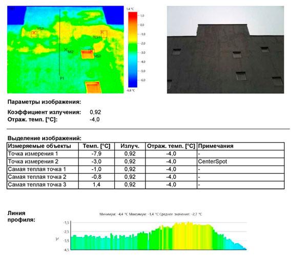 Выявлены неоднородности температурного поля ограждающих конструкций стен