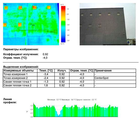 тепловизионное обследование конструкций ТЦ