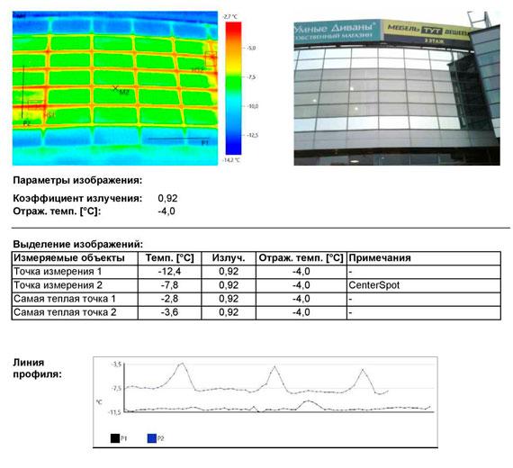 тепловизионное обследование зданий зданий торгового центра