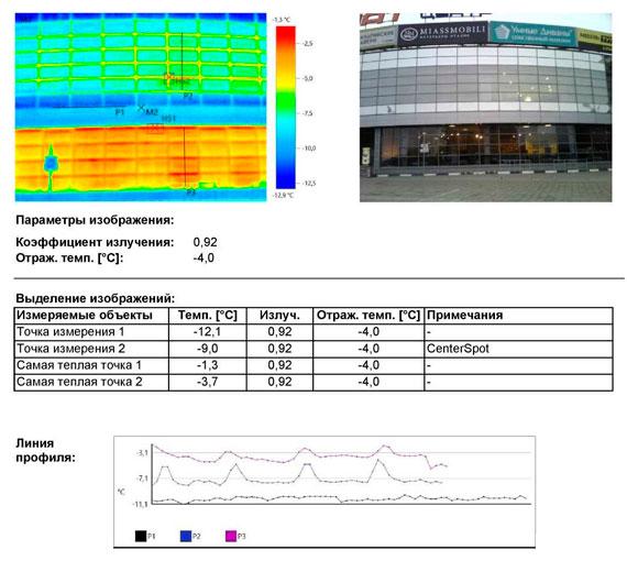 отчет по тепловизионному обследованию
