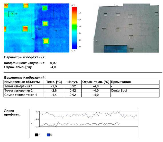 обследование состояния здания