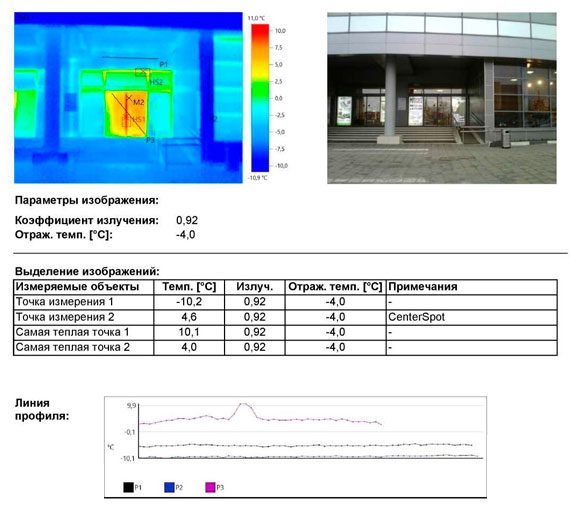 Термограмма - износ уплотнителя оконных рам или деформации каркаса оконных рам в процессе их эксплуатации