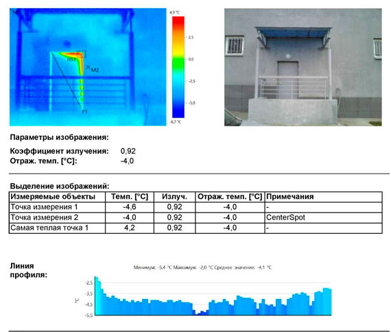 тепловизионное обследование сооружений ТЦ