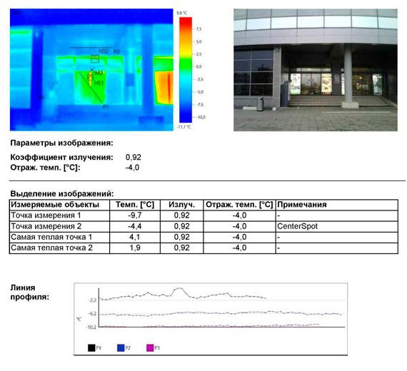 Термограмма показывает участки эксфильтрации теплого воздуха из внутренних помещений по притвору полотна двери.