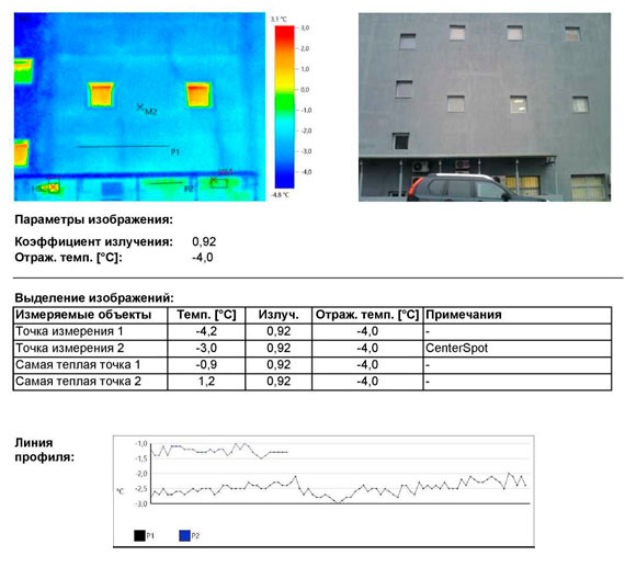 Термограмма: Тепловыделения от выносного блока кондиционера