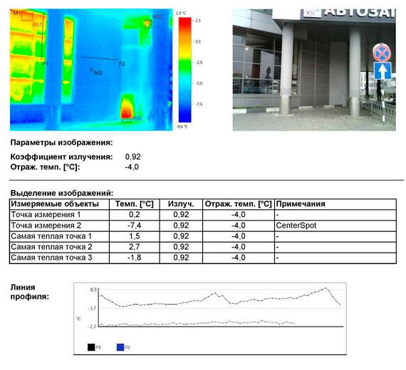 Тепловизионное обследование - Теплопотери через цоколь здания и в месте примыкания стены и арки здания