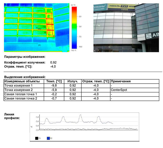 Значительные теплопотери через окна - Термограмма