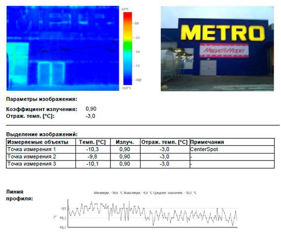 Отчет по Тепловизионному Обследованию Метро Кэш энд Керри СПб