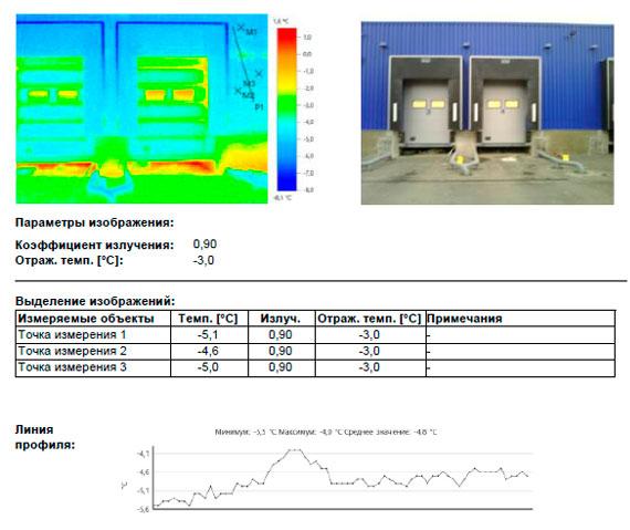 Тепловизионное обследование рампы
